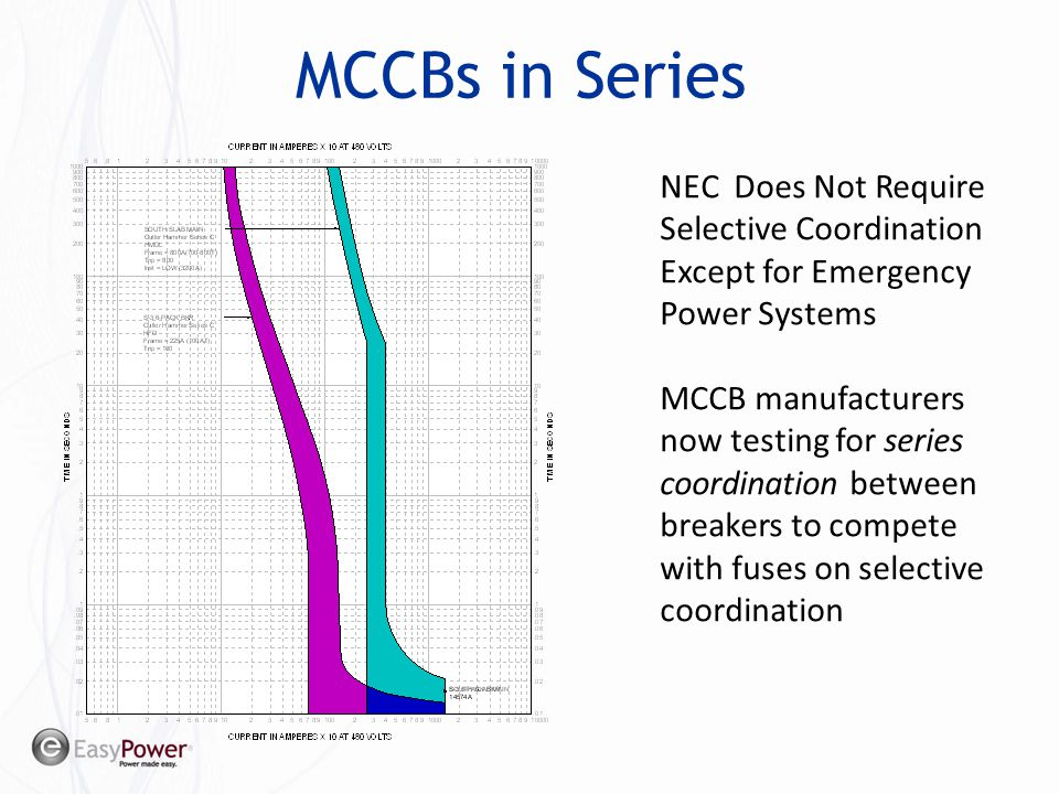MCCBs in Series NEC Does Not Require Selective Coordination Except for Emergency Power Systems MCCB manufacturers now testing for series coordination