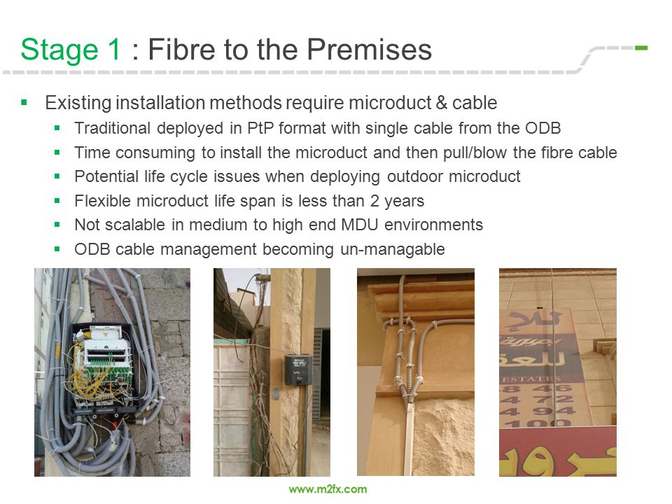Stage 1 : Fibre to the Premises  Existing installation methods require microduct & cable  Traditional deployed in PtP format with single cable from