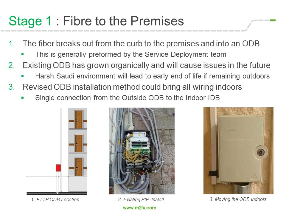 Stage 1 : Fibre to the Premises 1.The fiber breaks out from the curb to the premises and into an ODB  This is generally preformed by the Service Depl