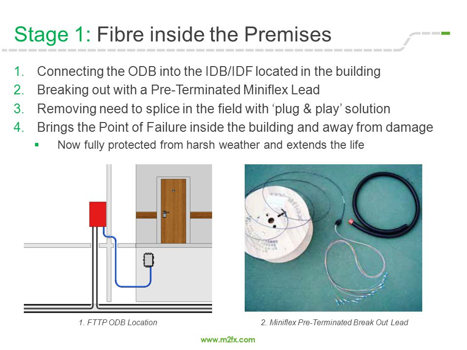 Stage 1: Fibre inside the Premises 1.Connecting the ODB into the IDB/IDF located in the building 2.Breaking out with a Pre-Terminated Miniflex Lead 3.