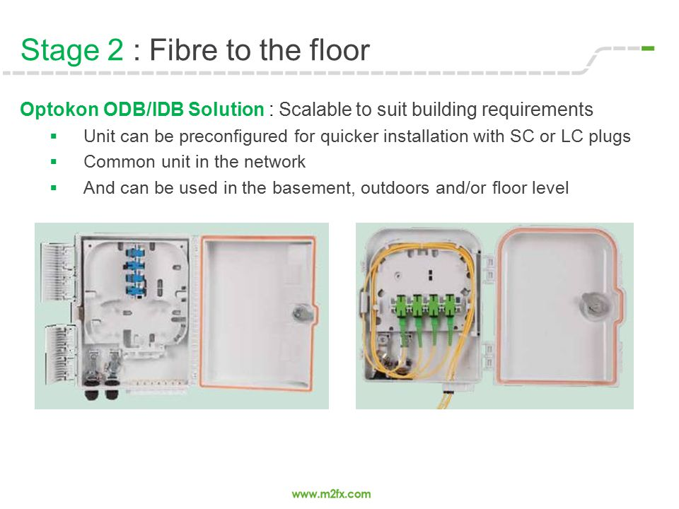 Stage 2 : Fibre to the floor Optokon ODB/IDB Solution : Scalable to suit building requirements  Unit can be preconfigured for quicker installation wi