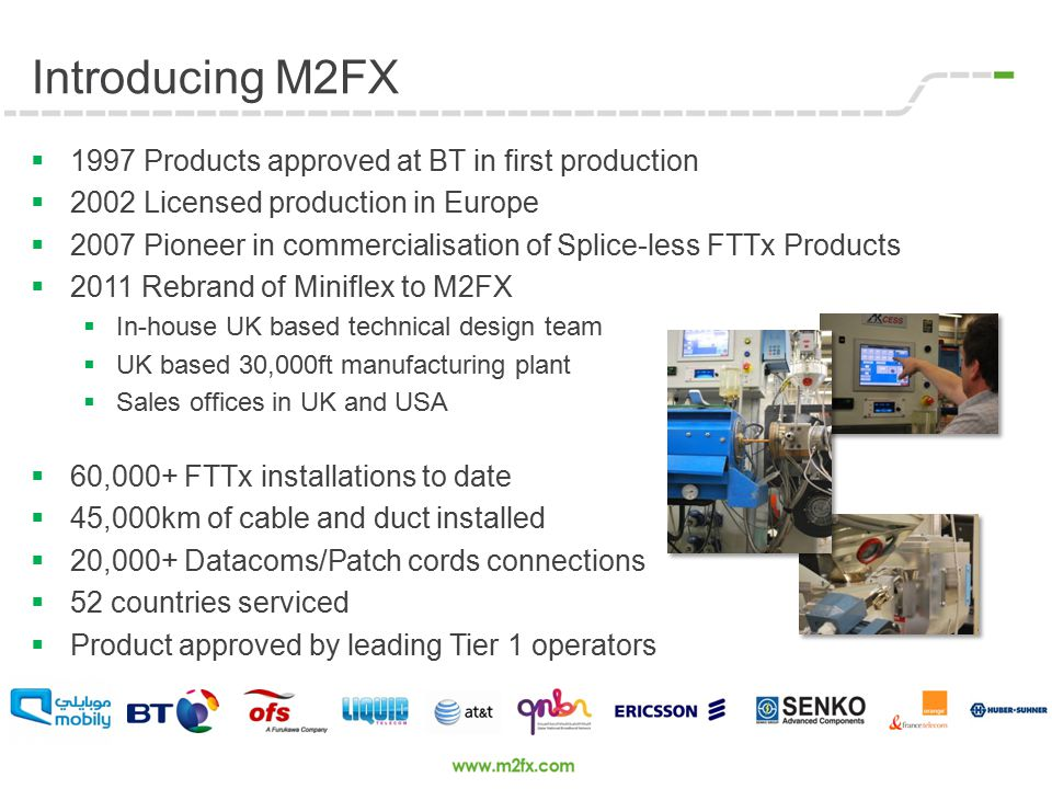 Introducing M2FX  1997 Products approved at BT in first production  2002 Licensed production in Europe  2007 Pioneer in commercialisation of Splice