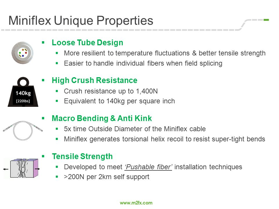 Miniflex Unique Properties  Loose Tube Design  More resilient to temperature fluctuations & better tensile strength  Easier to handle individual fi