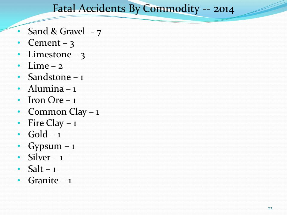 Fatal Accidents By Commodity -- 2014 Sand & Gravel - 7 Cement – 3 Limestone – 3 Lime – 2 Sandstone – 1 Alumina – 1 Iron Ore – 1 Common Clay – 1 Fire Clay – 1 Gold – 1 Gypsum – 1 Silver – 1 Salt – 1 Granite – 1 22