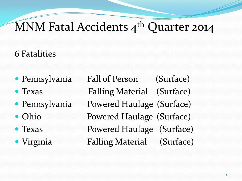 MNM Fatal Accidents 4 th Quarter 2014 6 Fatalities Pennsylvania Fall of Person (Surface) Texas Falling Material (Surface) Pennsylvania Powered Haulage (Surface) Ohio Powered Haulage (Surface) TexasPowered Haulage (Surface) Virginia Falling Material (Surface) 24