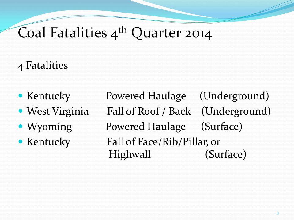 Coal Fatalities 4 th Quarter 2014 4 Fatalities KentuckyPowered Haulage (Underground) West Virginia Fall of Roof / Back (Underground) Wyoming Powered H