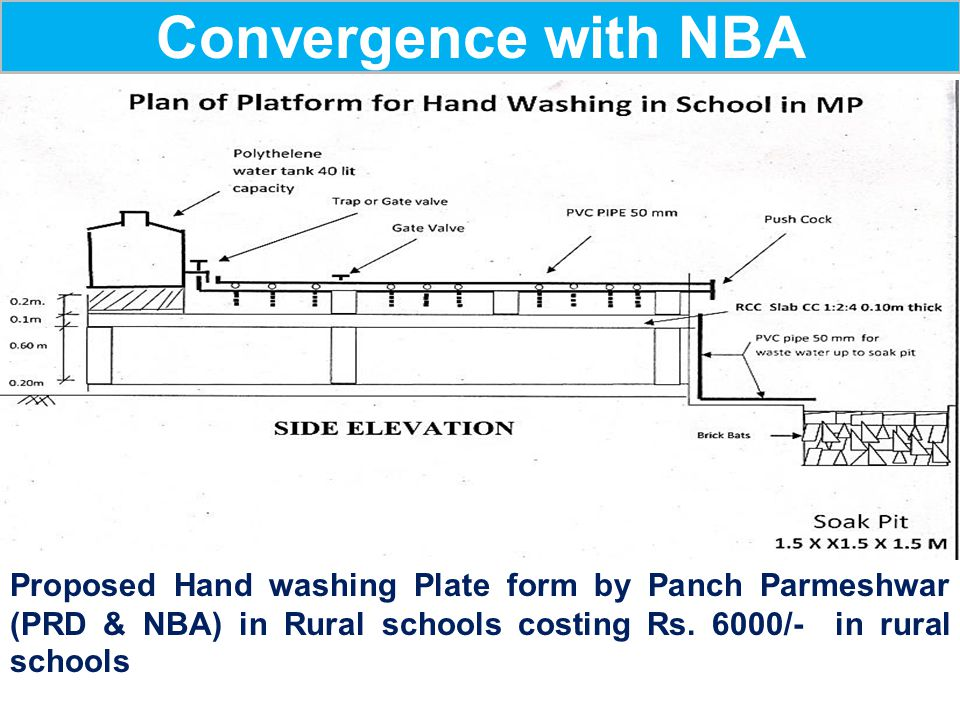 Convergence with NBA Proposed Hand washing Plate form by Panch Parmeshwar (PRD & NBA) in Rural schools costing Rs. 6000/- in rural schools