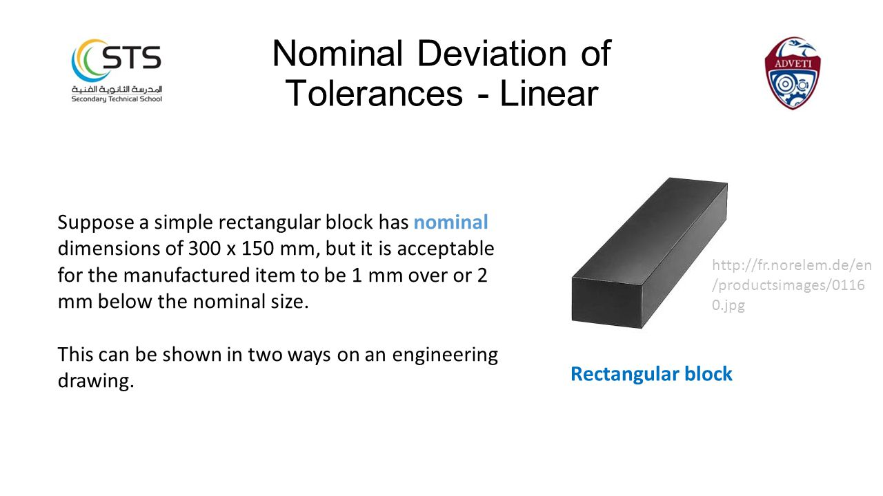 Suppose a simple rectangular block has nominal dimensions of 300 x 150 mm, but it is acceptable for the manufactured item to be 1 mm over or 2 mm below the nominal size.