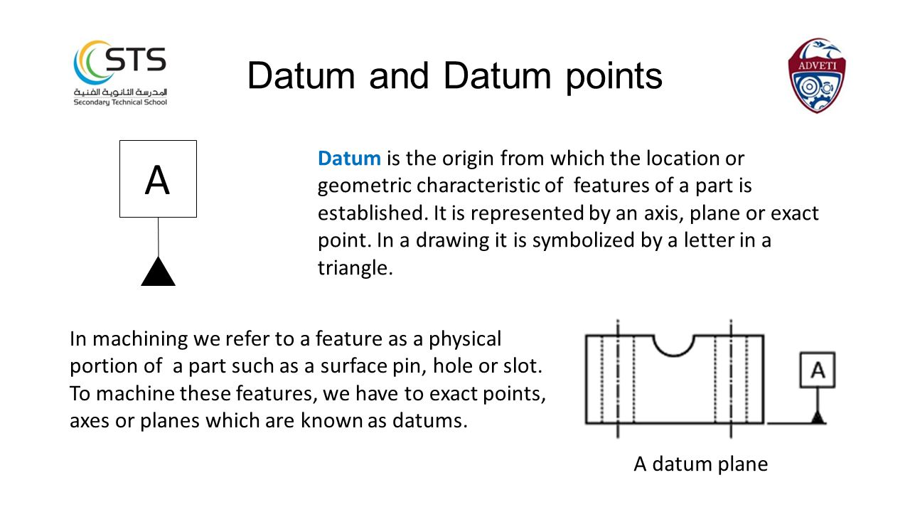 Datum is the origin from which the location or geometric characteristic of features of a part is established.