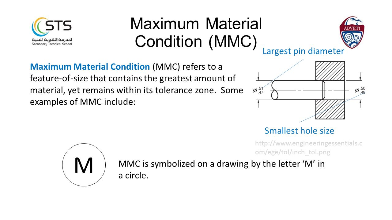 Maximum Material Condition (MMC) refers to a feature-of-size that contains the greatest amount of material, yet remains within its tolerance zone.