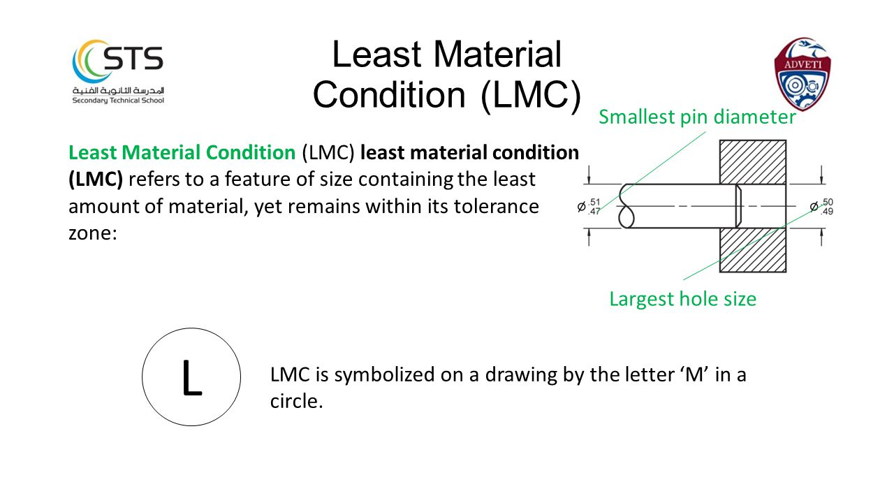 Least Material Condition (LMC) least material condition (LMC) refers to a feature of size containing the least amount of material, yet remains within