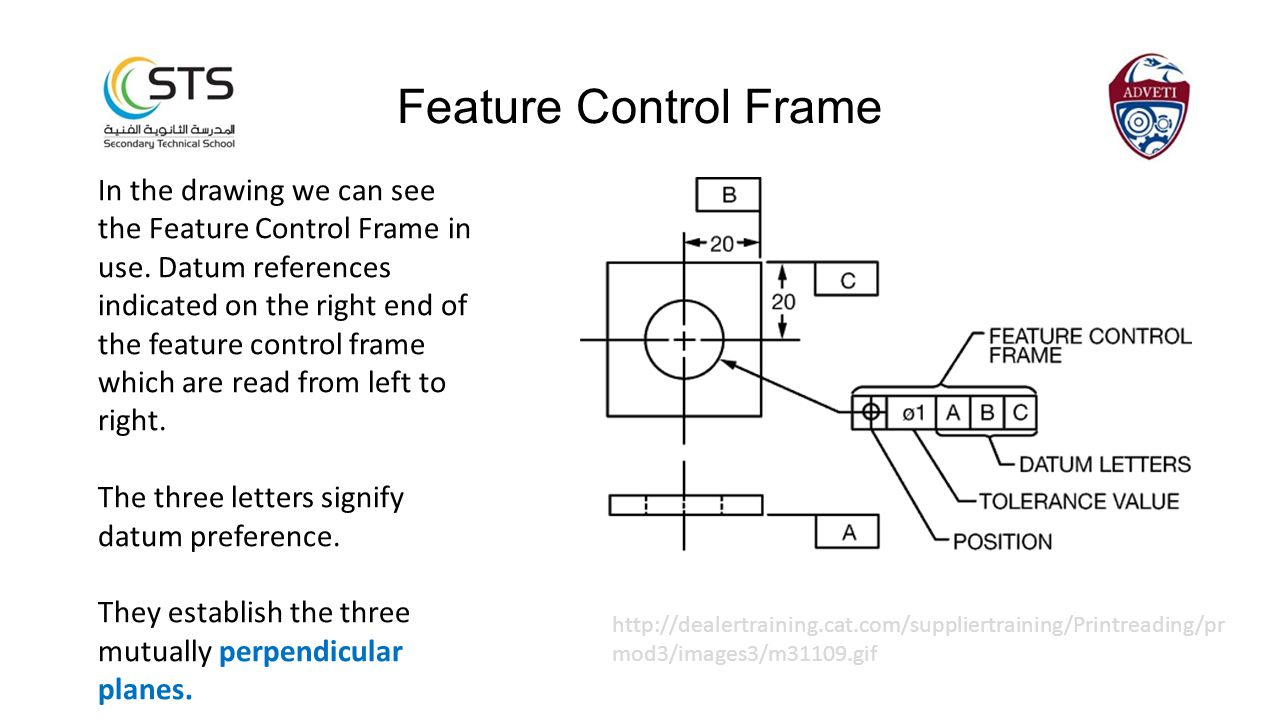 In the drawing we can see the Feature Control Frame in use. Datum references indicated on the right end of the feature control frame which are read fr