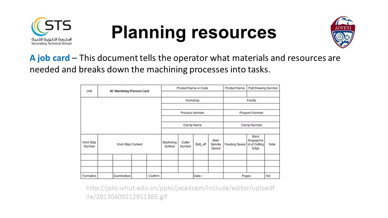 Planning resources A job card – This document tells the operator what materials and resources are needed and breaks down the machining processes into tasks.