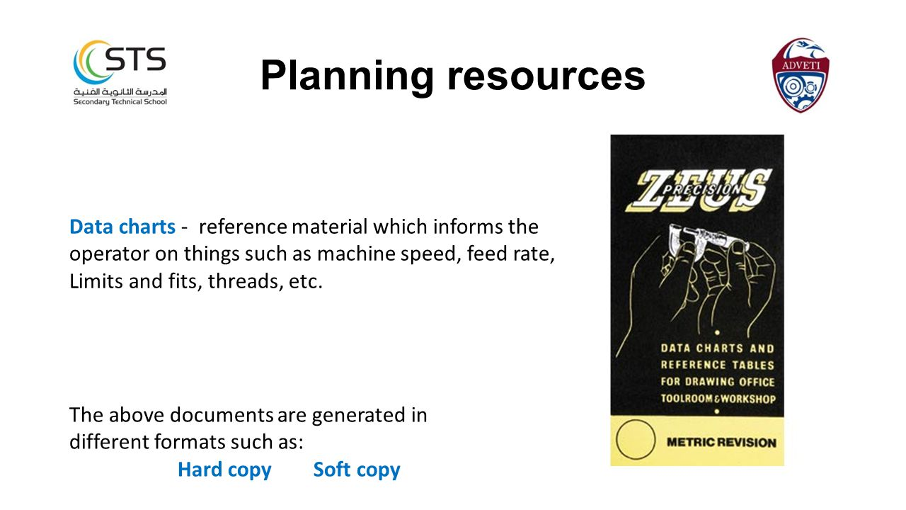 Planning resources Data charts - reference material which informs the operator on things such as machine speed, feed rate, Limits and fits, threads, e