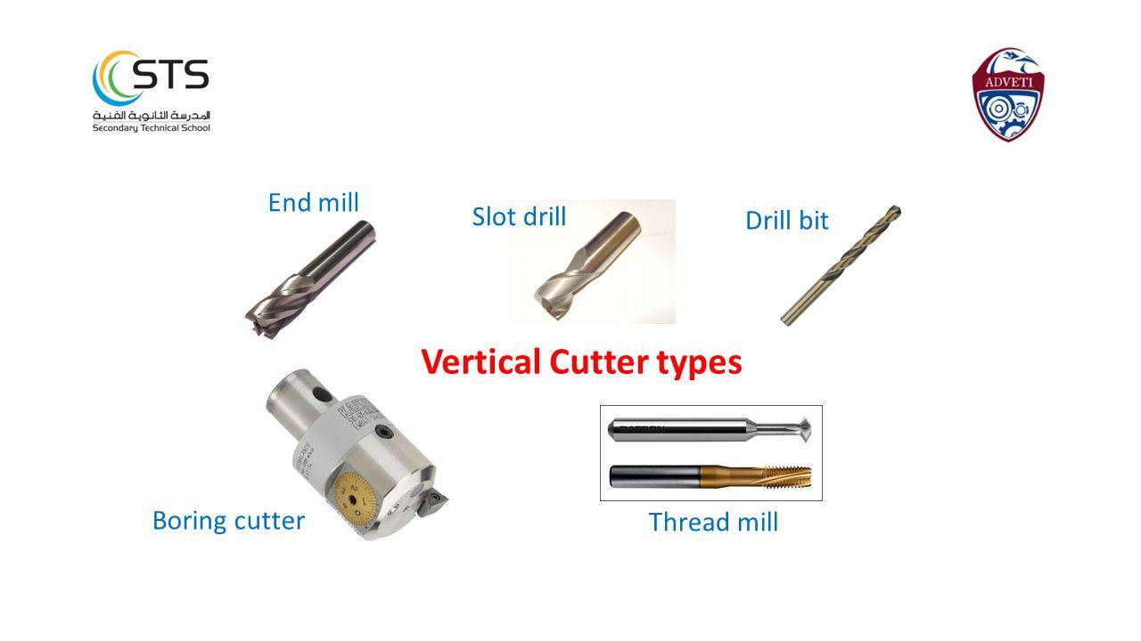 End mill Slot drill Drill bit Boring cutter Vertical Cutter types Thread mill