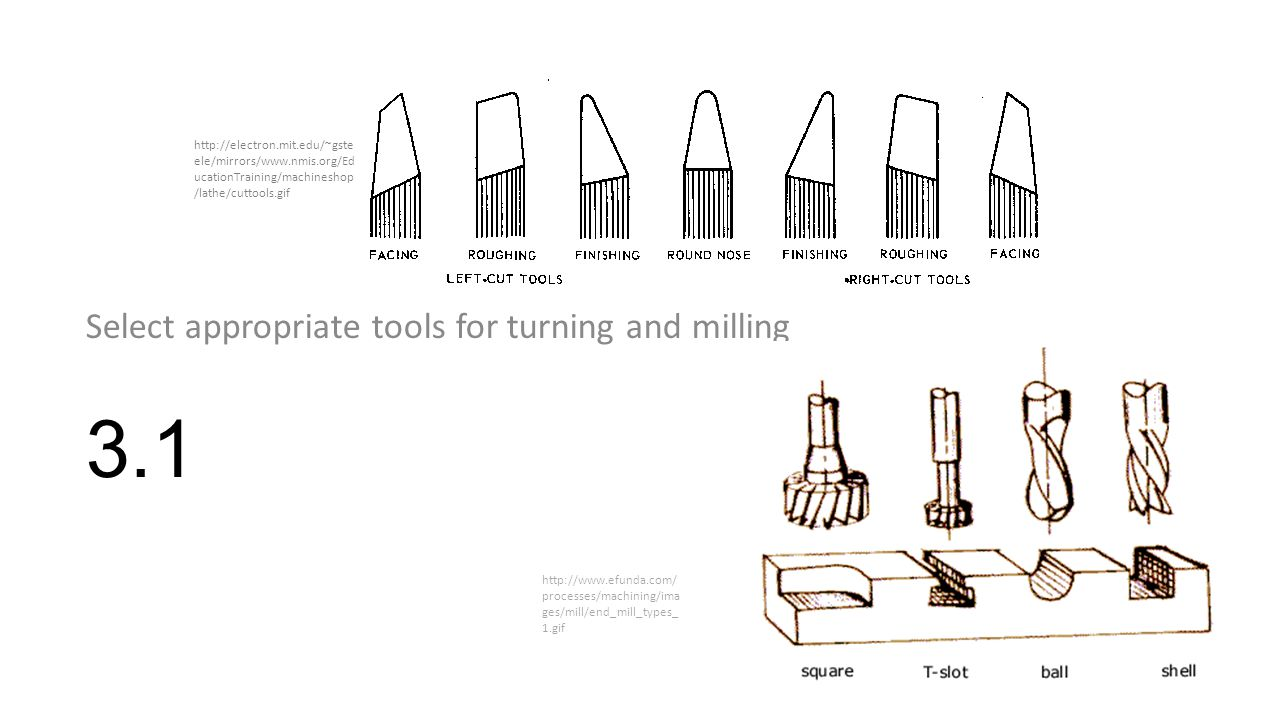 3.1 Select appropriate tools for turning and milling http://electron.mit.edu/~gste ele/mirrors/www.nmis.org/Ed ucationTraining/machineshop /lathe/cutt