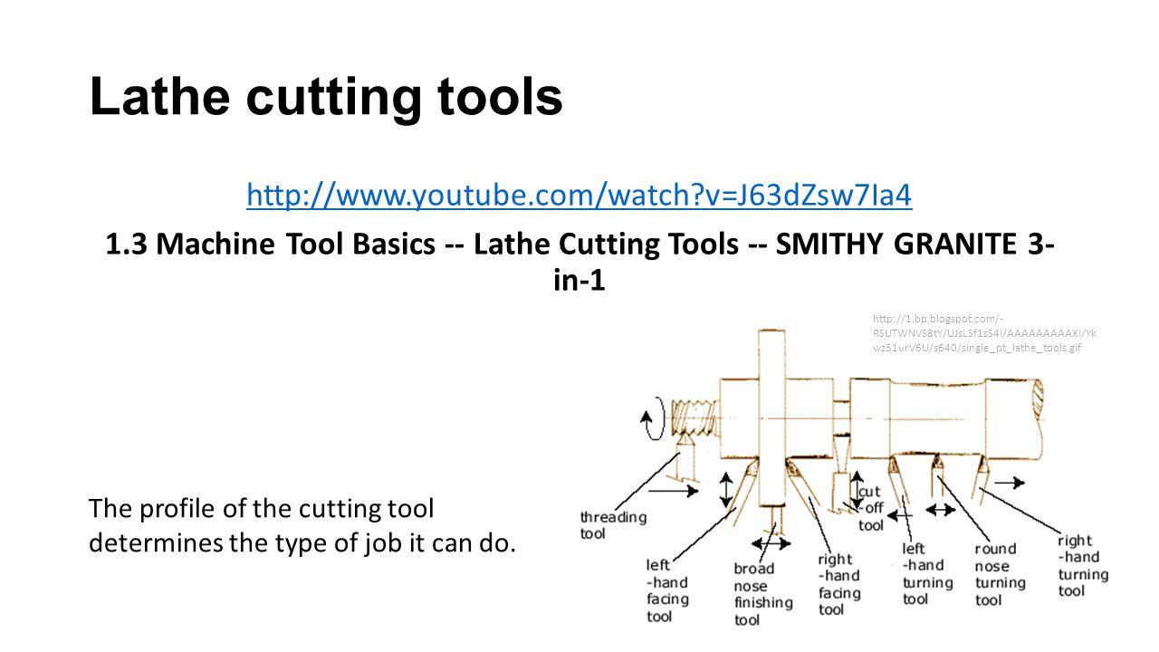 Lathe cutting tools http://www.youtube.com/watch?v=J63dZsw7Ia4 1.3 Machine Tool Basics -- Lathe Cutting Tools -- SMITHY GRANITE 3- in-1 The profile of
