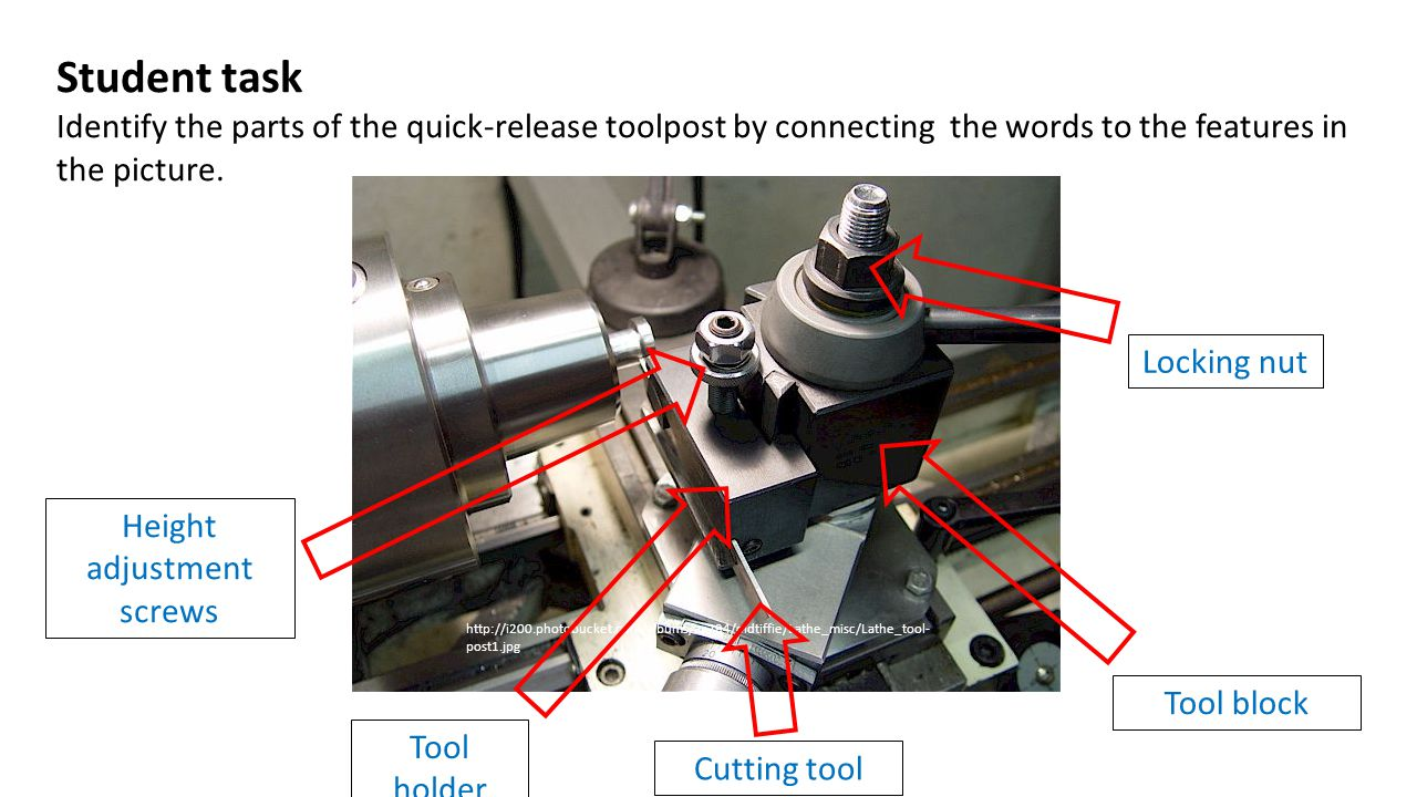 http://i200.photobucket.com/albums/aa294/oldtiffie/Lathe_misc/Lathe_tool- post1.jpg Student task Identify the parts of the quick-release toolpost by connecting the words to the features in the picture.
