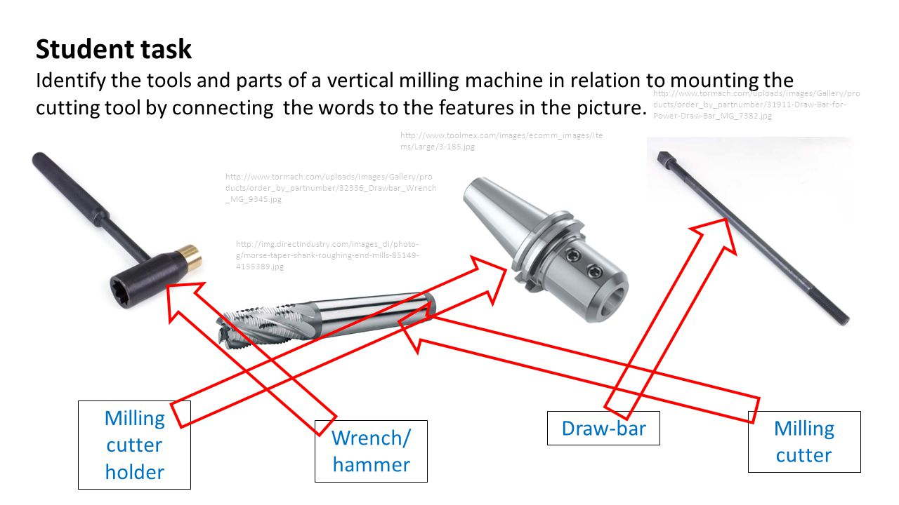 Student task Identify the tools and parts of a vertical milling machine in relation to mounting the cutting tool by connecting the words to the features in the picture.