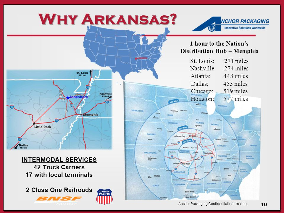 Anchor Packaging Confidential Information Why Arkansas.