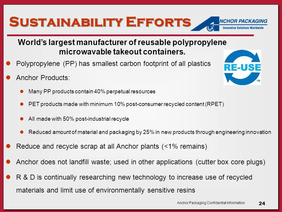 Sustainability Efforts Polypropylene (PP) has smallest carbon footprint of all plastics Anchor Products: Many PP products contain 40% perpetual resources PET products made with minimum 10% post-consumer recycled content (RPET) All made with 50% post-industrial recycle Reduced amount of material and packaging by 25% in new products through engineering innovation Reduce and recycle scrap at all Anchor plants (<1% remains) Anchor does not landfill waste; used in other applications (cutter box core plugs) R & D is continually researching new technology to increase use of recycled materials and limit use of environmentally sensitive resins World's largest manufacturer of reusable polypropylene microwavable takeout containers.