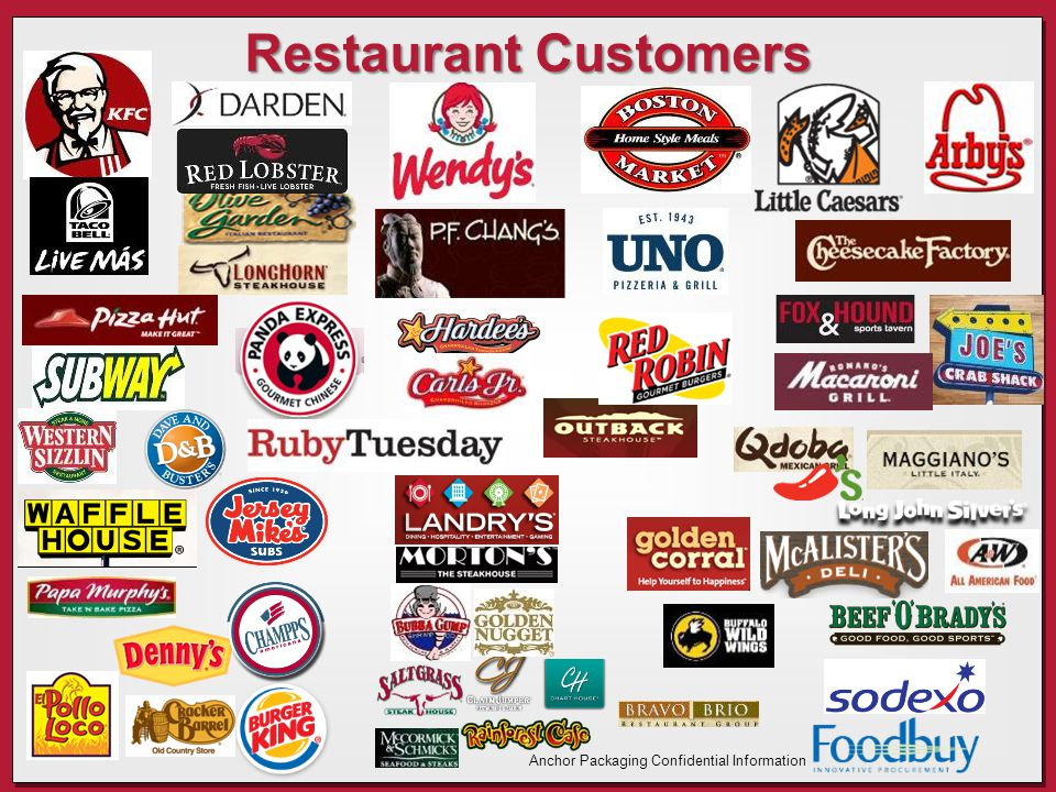 Restaurant Customers Anchor Packaging Confidential Information