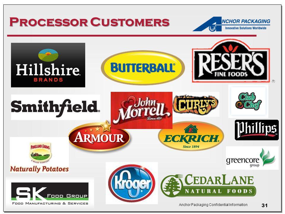 Processor Customers 31