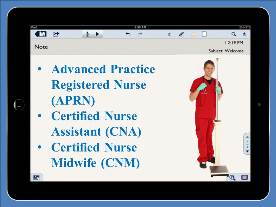 Advanced Practice Registered Nurse (APRN) Certified Nurse Assistant (CNA) Certified Nurse Midwife (CNM)
