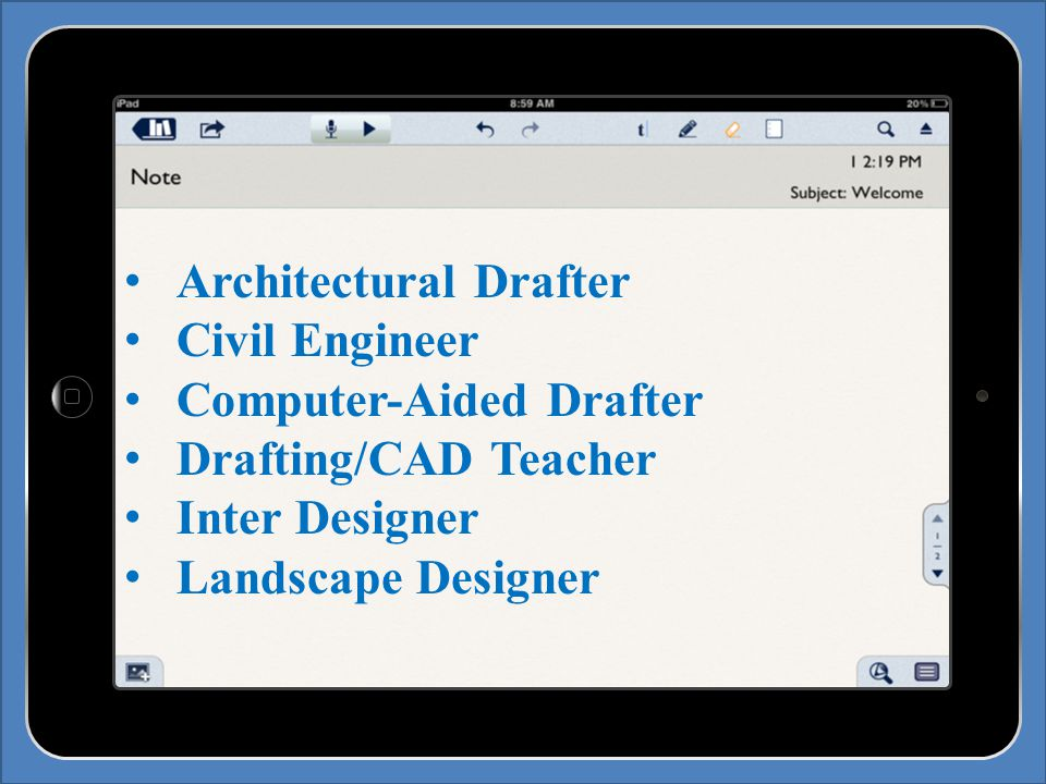 Architectural Drafter Civil Engineer Computer-Aided Drafter Drafting/CAD Teacher Inter Designer Landscape Designer