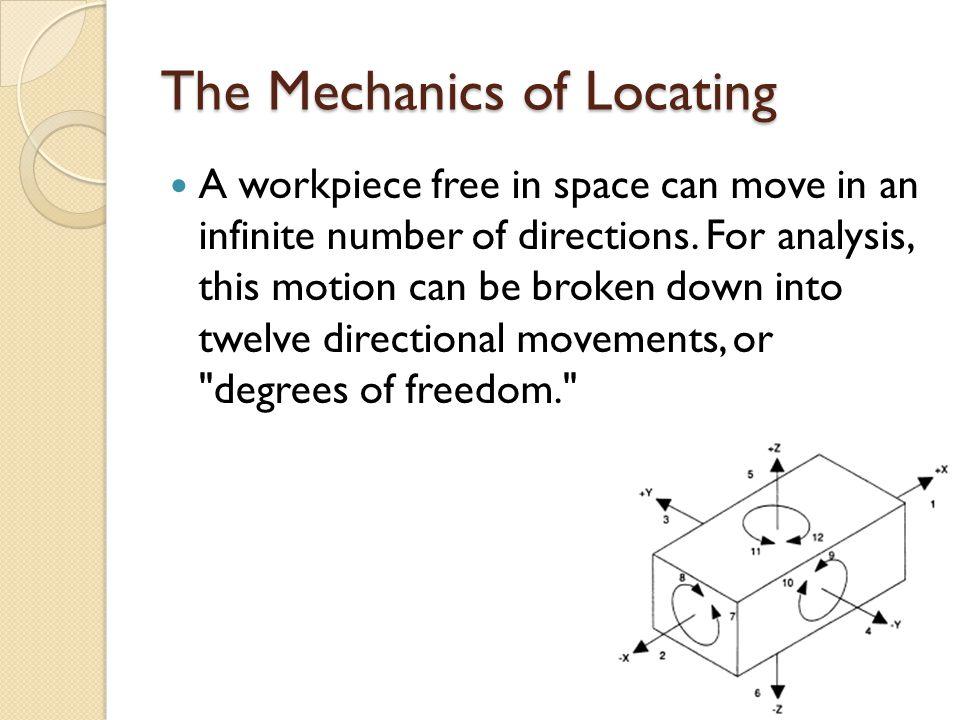 Analyzing Machining Forces
