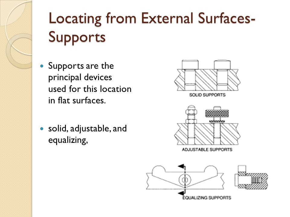 Locating from External Surfaces- Supports Solid supports are fixed-height locators.