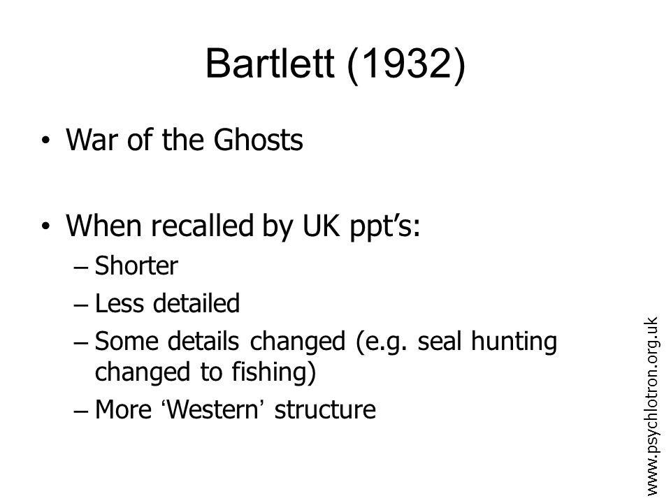 Bartlett (1932) 'Pickaxe' 'Turf cutter' InputOutputSchema Bartlett (1932) www.psychlotron.org.uk