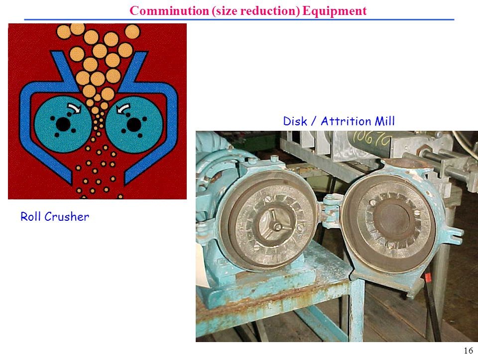 16 Comminution (size reduction) Equipment Roll Crusher Disk / Attrition Mill