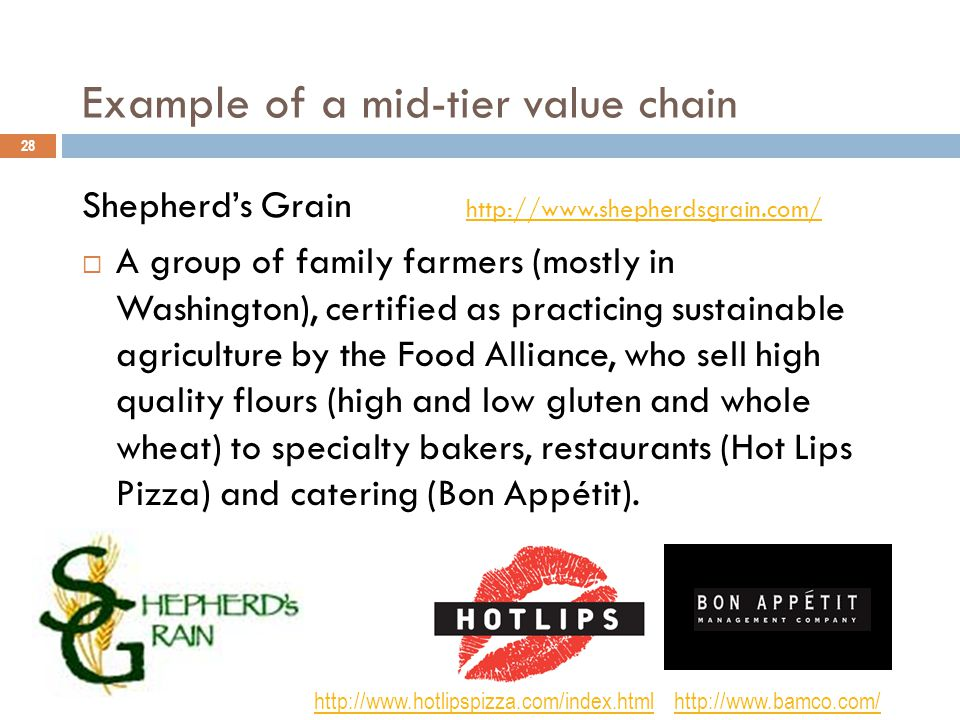 Example of a mid-tier value chain 28 Shepherd's Grain http://www.shepherdsgrain.com/ http://www.shepherdsgrain.com/  A group of family farmers (mostly in Washington), certified as practicing sustainable agriculture by the Food Alliance, who sell high quality flours (high and low gluten and whole wheat) to specialty bakers, restaurants (Hot Lips Pizza) and catering (Bon Appétit).