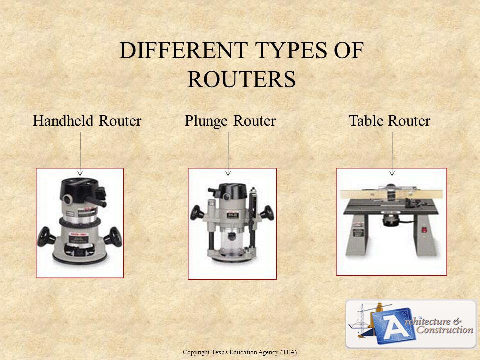 DIFFERENT TYPES OF ROUTERS Copyright Texas Education Agency (TEA) Handheld RouterPlunge RouterTable Router 18