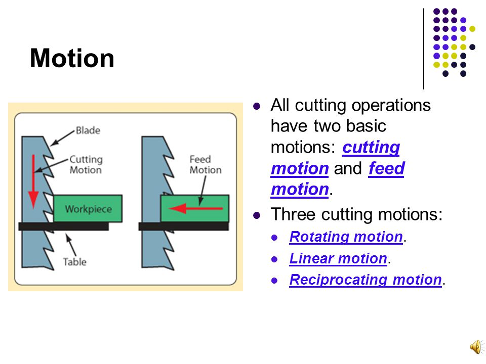 The Cutting Tool Share common requirements shown in image to right.