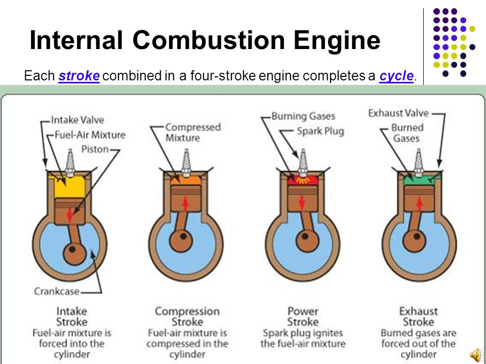 Discussion Why might steam engines not be as commonly used today