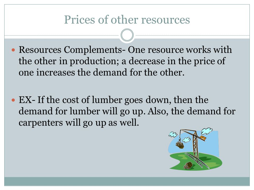 Prices of other resources Resources Complements- One resource works with the other in production; a decrease in the price of one increases the demand
