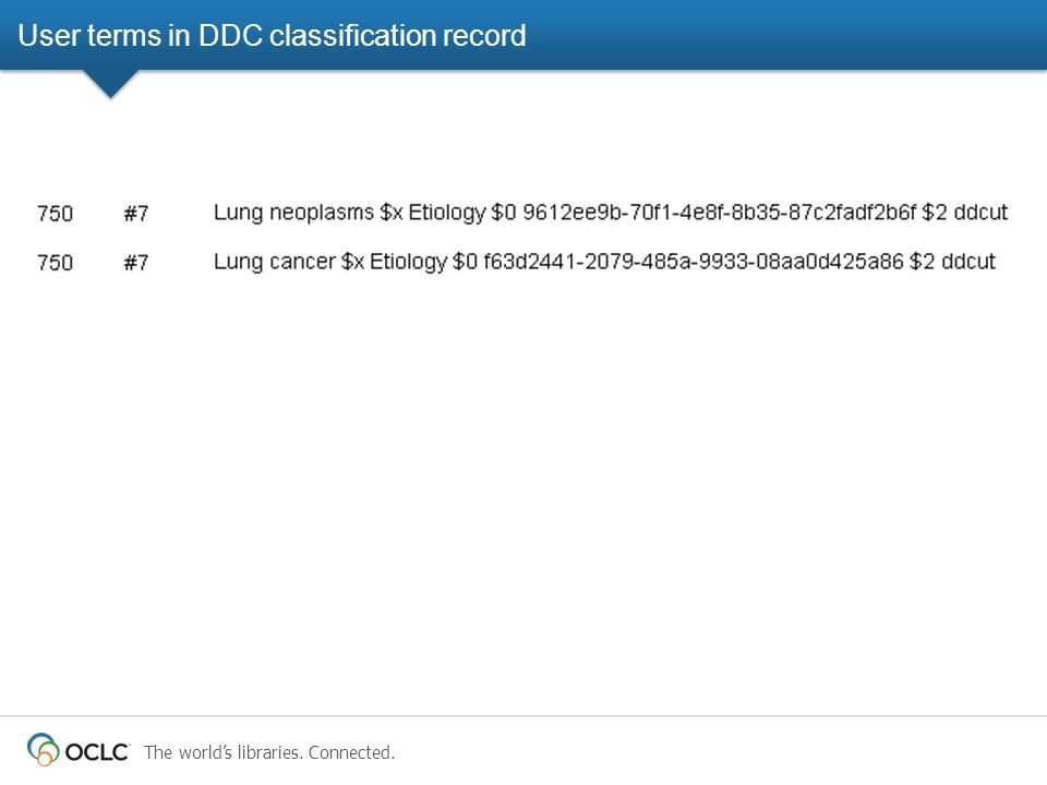 The world's libraries. Connected. User terms in DDC classification record