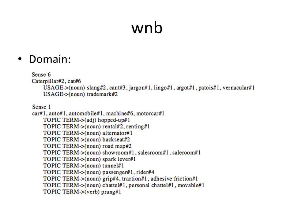 wnb Domain: