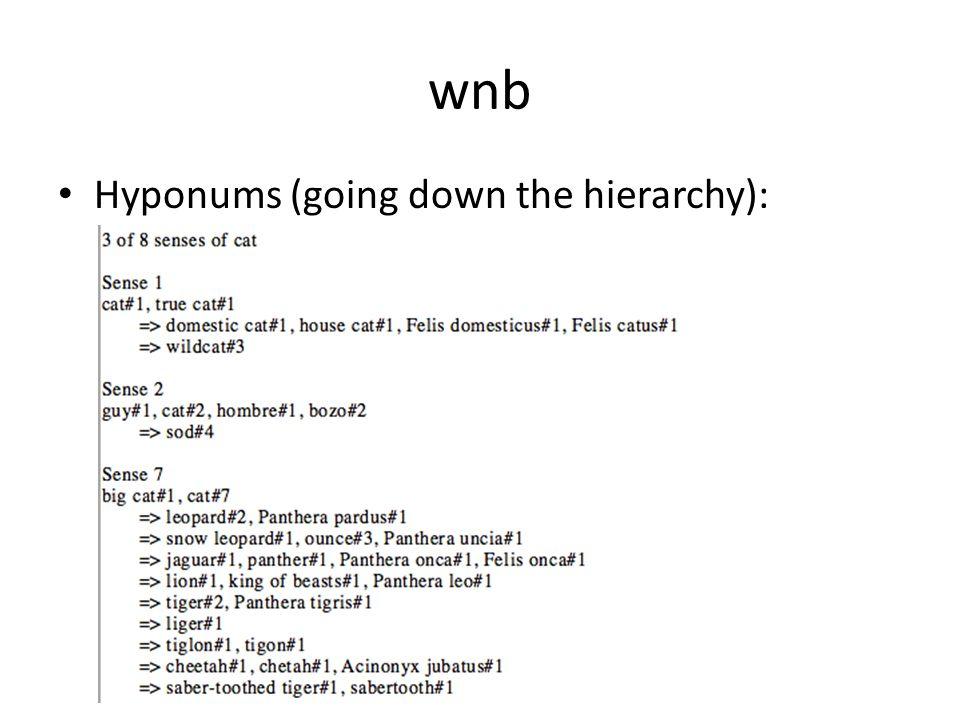 perldoc WordNet::QueryData validForms: 1 argument word or word#pos perl validforms.perl go#v Note: in documentation lay down#v returns lay_down#v, lie_down#v bank returns bank#n bank#v
