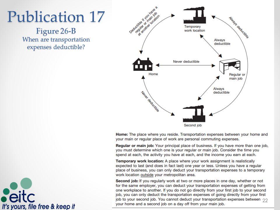 Publication 17 Figure 26-B When are transportation expenses deductible 22