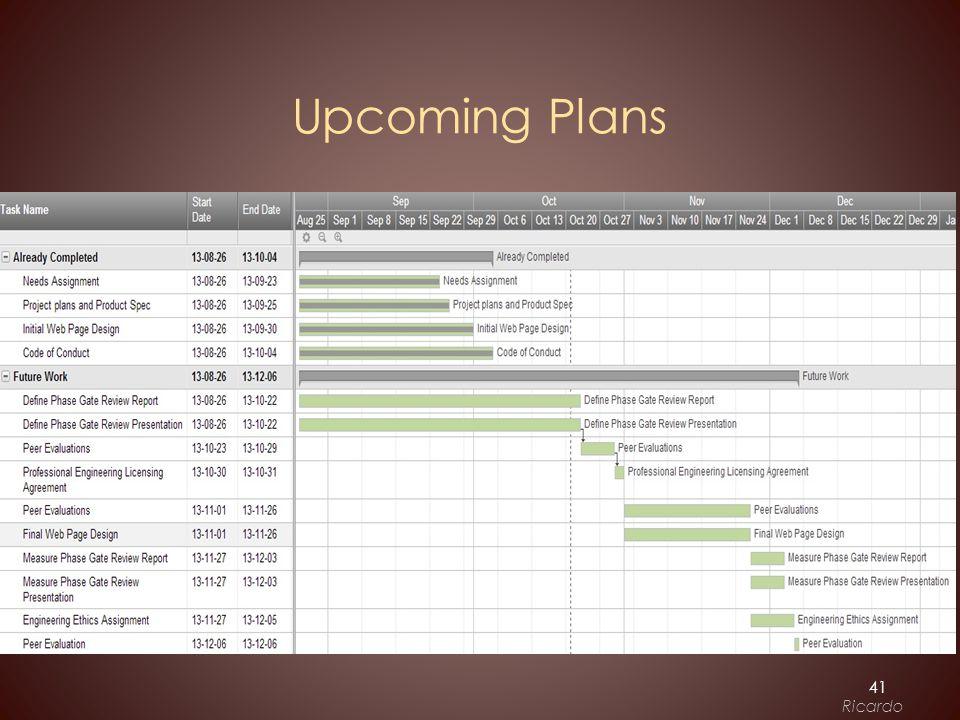 Upcoming Plans 41 Ricardo