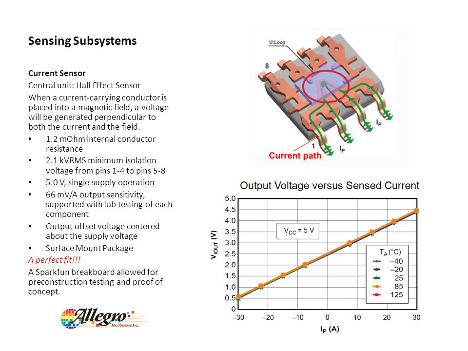 Sensing Subsystems Current Sensor Central unit: Hall Effect Sensor When a current-carrying conductor is placed into a magnetic field, a voltage will b