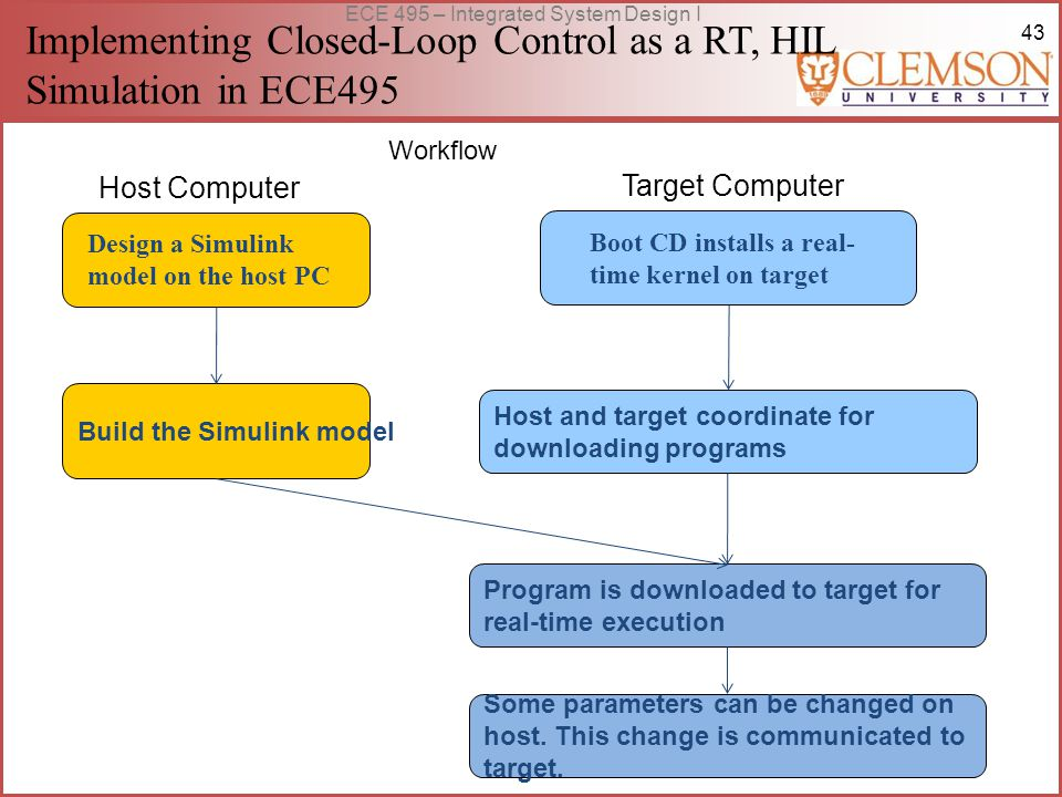 43 ECE 495 – Integrated System Design I Implementing Closed-Loop Control as a RT, HIL Simulation in ECE495 Design a Simulink model on the host PC Program is downloaded to target for real-time execution Boot CD installs a real- time kernel on target Build the Simulink model Host and target coordinate for downloading programs Some parameters can be changed on host.