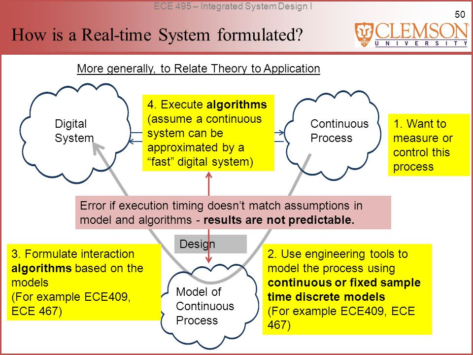 50 ECE 495 – Integrated System Design I How is a Real-time System formulated.