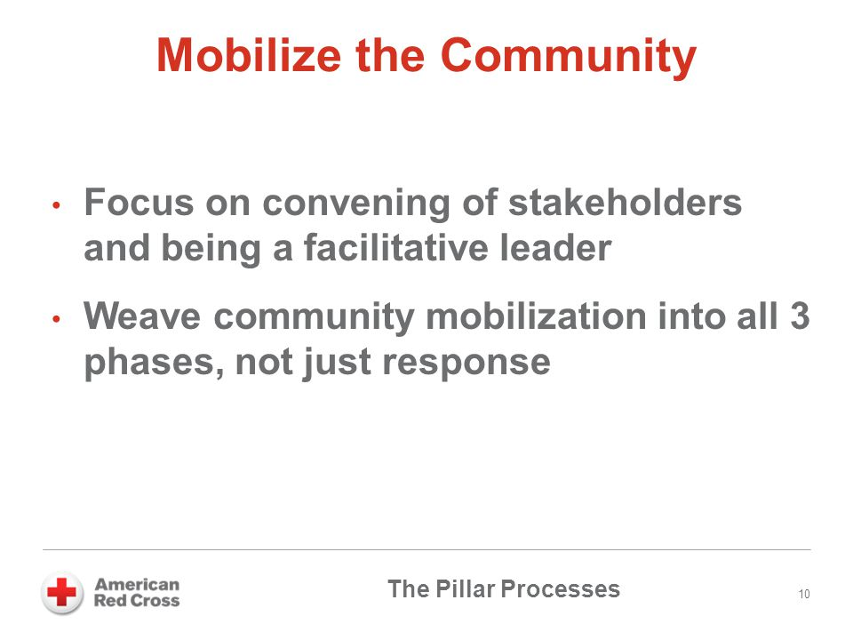 Mobilize the Community Focus on convening of stakeholders and being a facilitative leader Weave community mobilization into all 3 phases, not just res