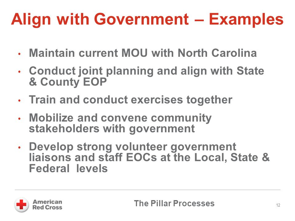 Align with Government – Examples Maintain current MOU with North Carolina Conduct joint planning and align with State & County EOP Train and conduct e