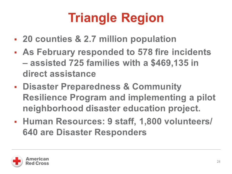 Triangle Region 24  20 counties & 2.7 million population  As February responded to 578 fire incidents – assisted 725 families with a $469,135 in dir