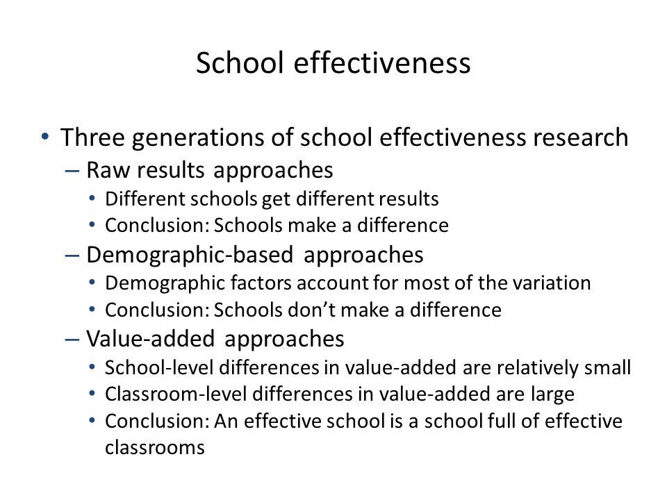Within schools Between schools OECD PISA data from McGaw, 2008 Canada
